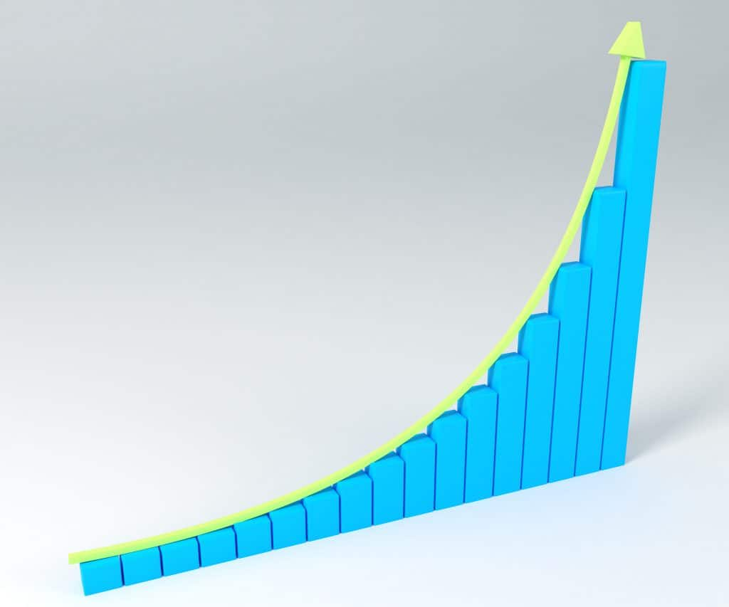 chart of exponential growth