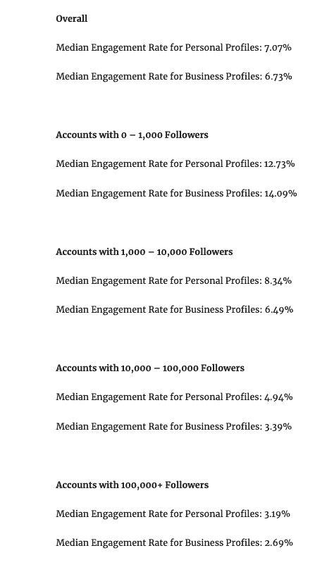 statistics on Instagram reach for personal and private posts