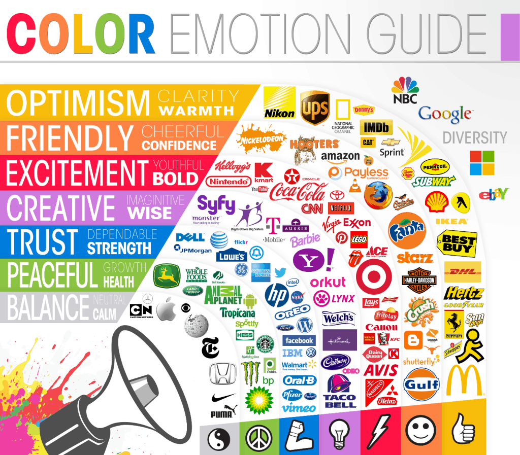 color emotion guide with brand examples
